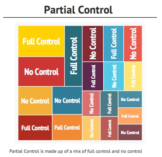 partialcontrol